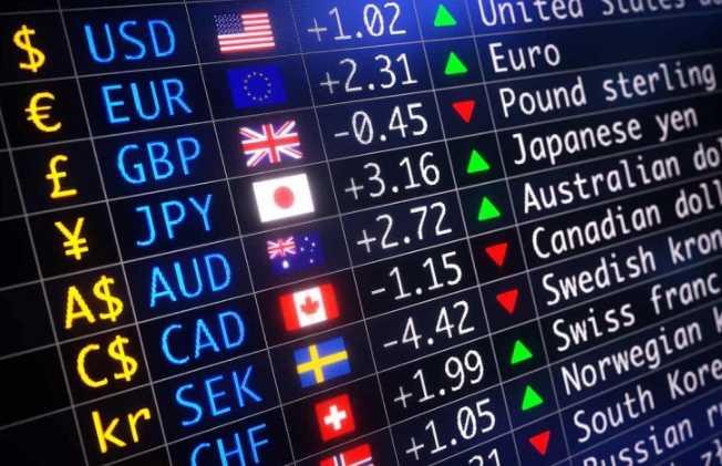 Sàn giao dịch Forex là gì?